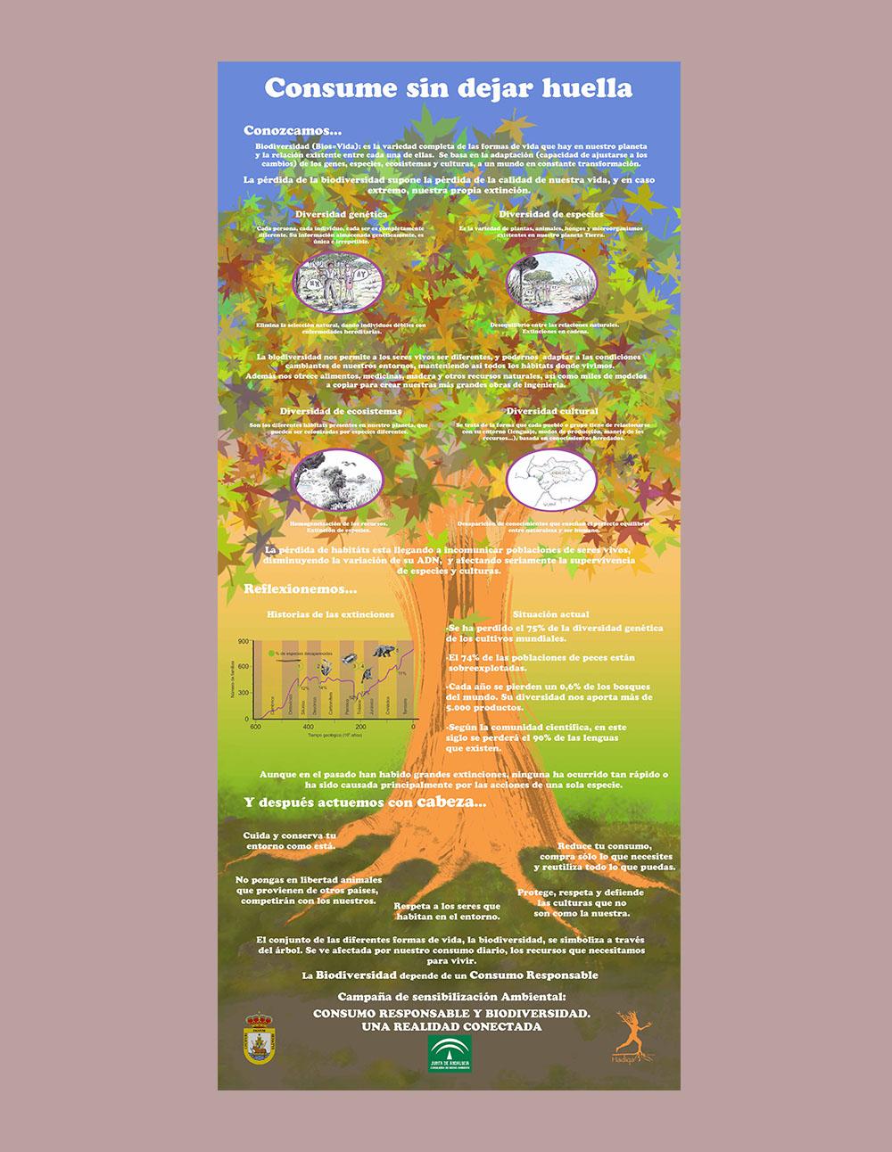 cartel-huella-ecoloógica